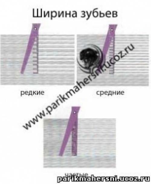 Линия стрижки задаётся положением пальцев которая при срезе. Операции стрижки