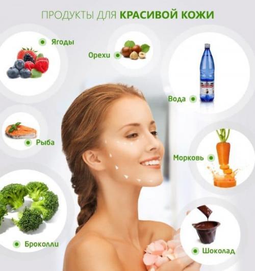 Как увлажнять правильно кожу лица. Что увлажняет кожу лица