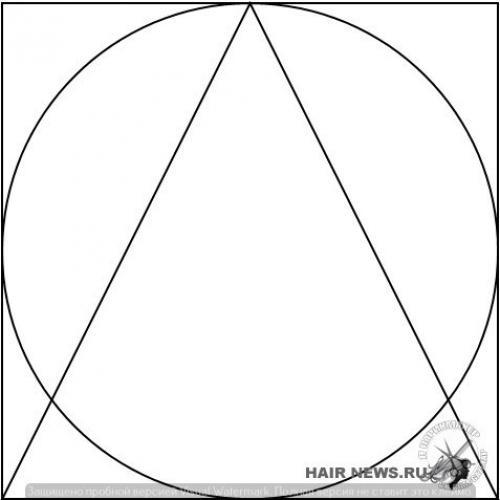 Линия стрижки. Основы классической стрижки (линии, градации, слои).