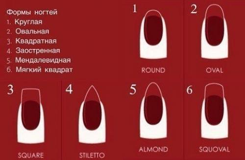 Как сделать форму миндаль на своих ногтях